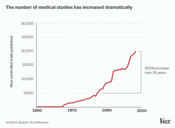 Medical_studies-02.0