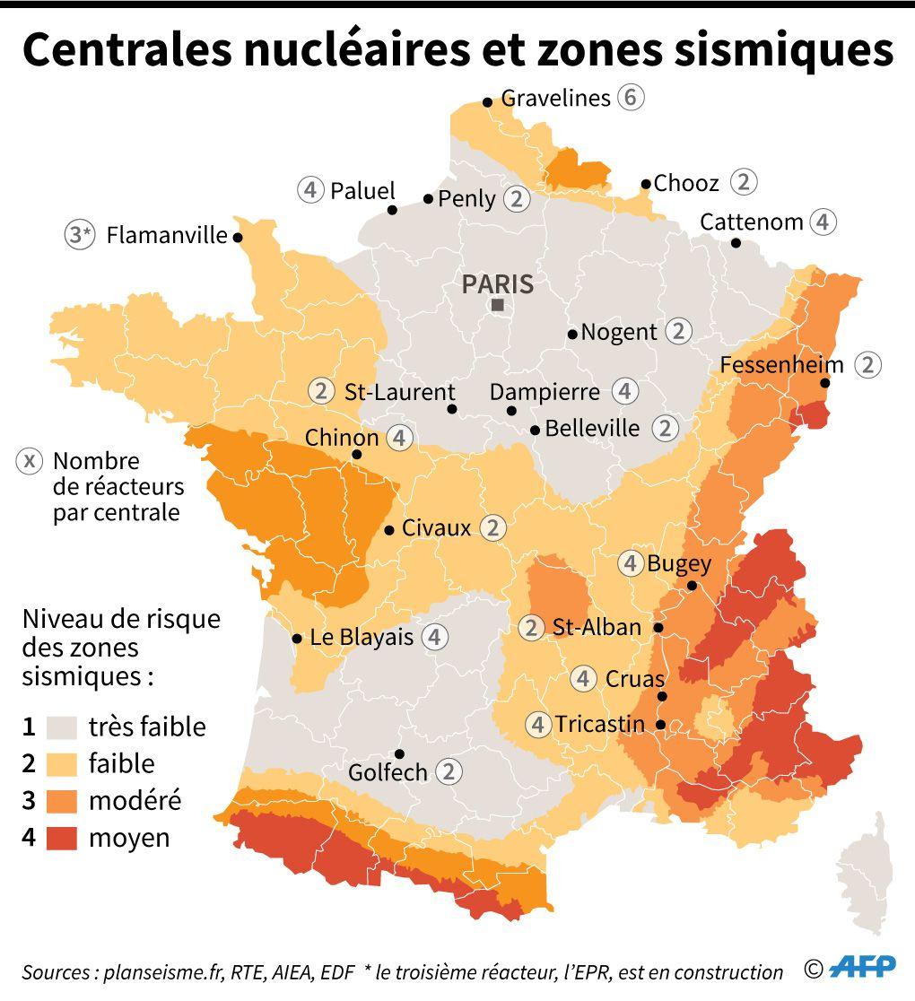 Séisme et centrales nucléaires : catastrophe médiatique
